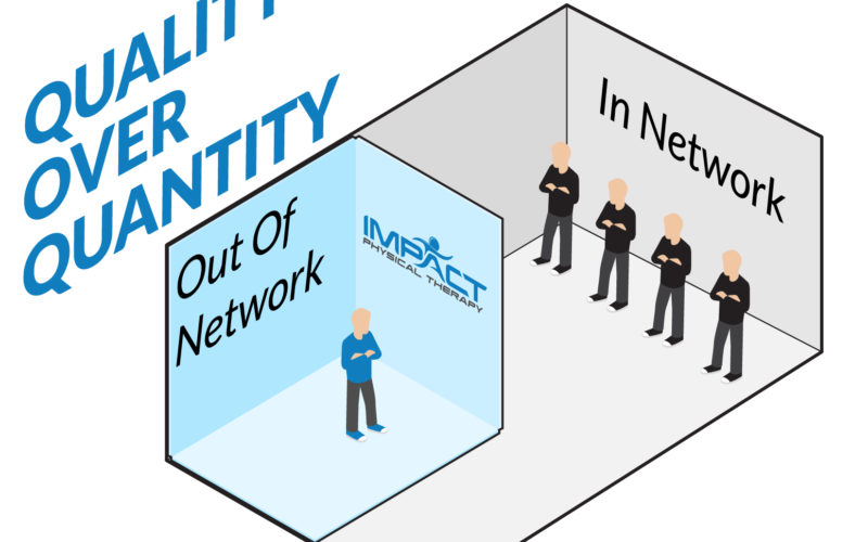 What does out of network  mean?